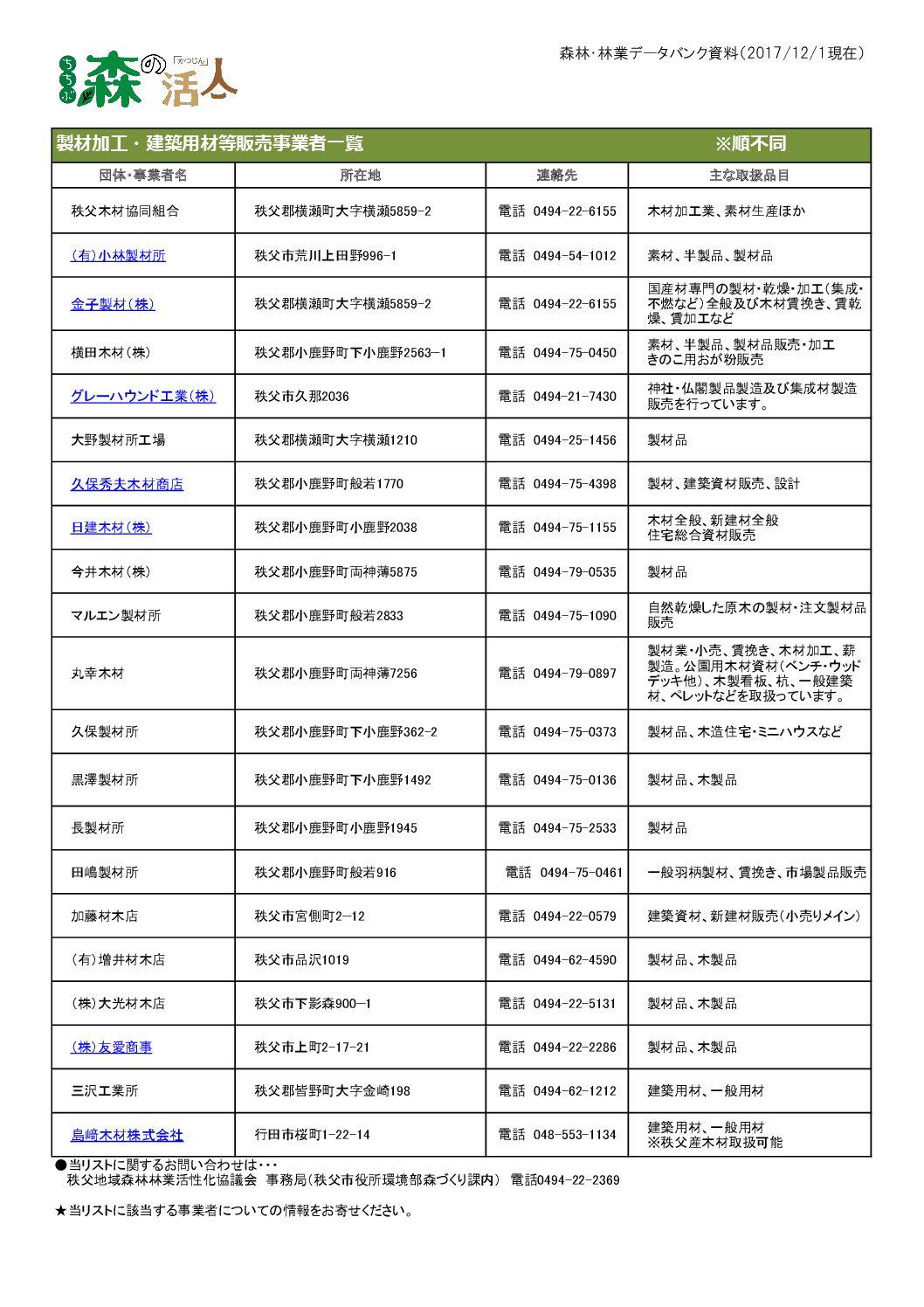 seizai20171201