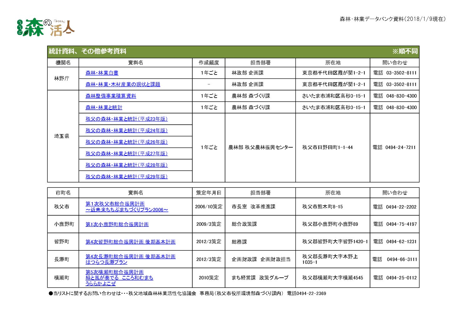 shiryo20180109