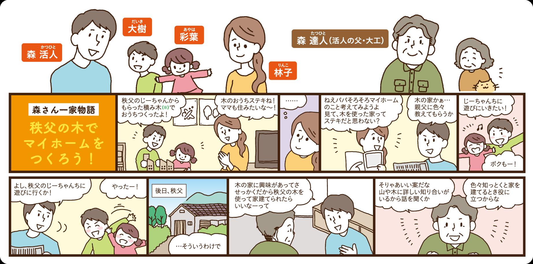 house-manga